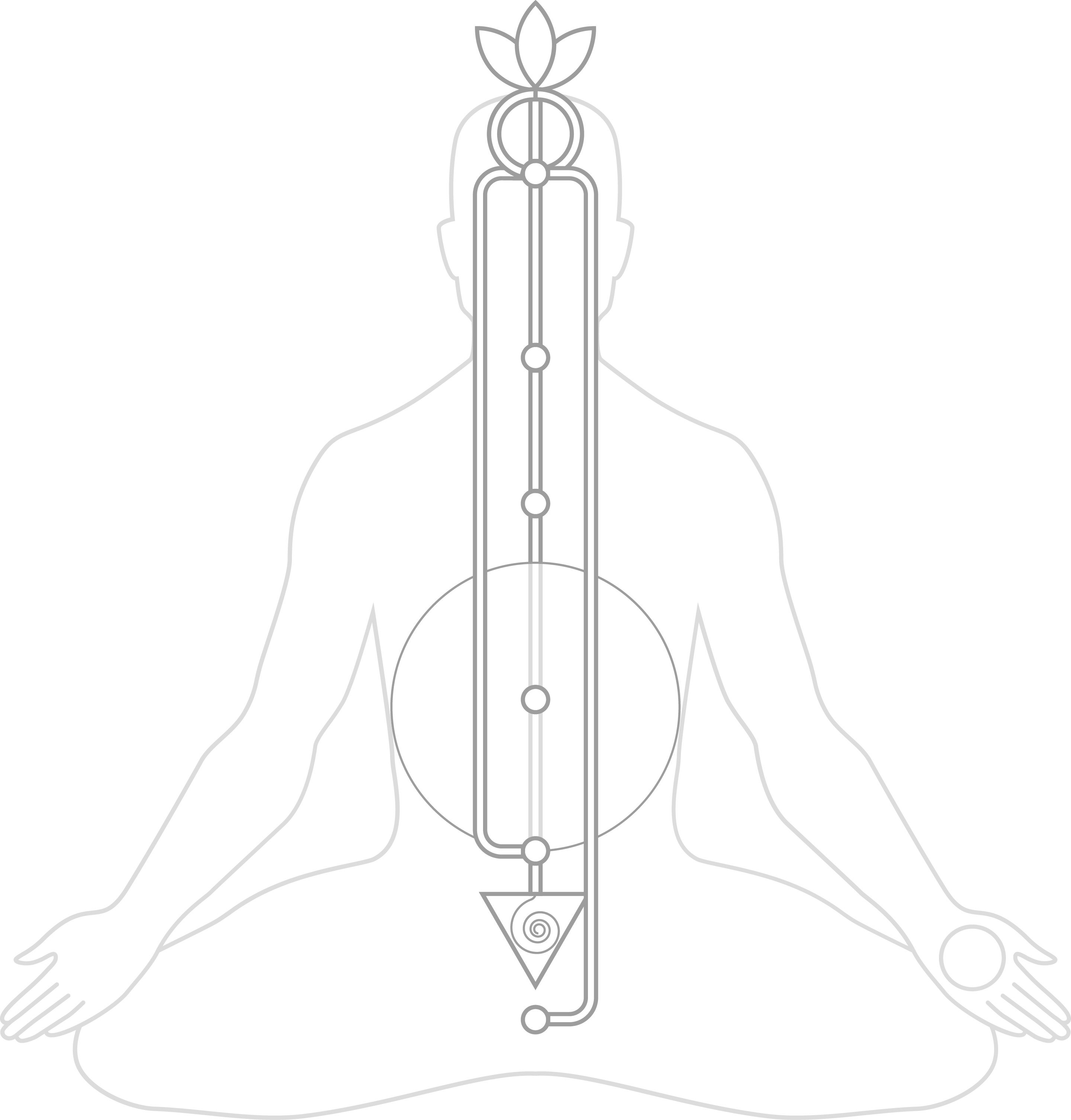 Diagram of the subtle body: An outline of a man sitting in meditation with three vertical lines along the spine representing the left, right and central channels. Along the central line there are six energy centres shown as circles and the seventh centre is depicted as a lotus on the top of the head.