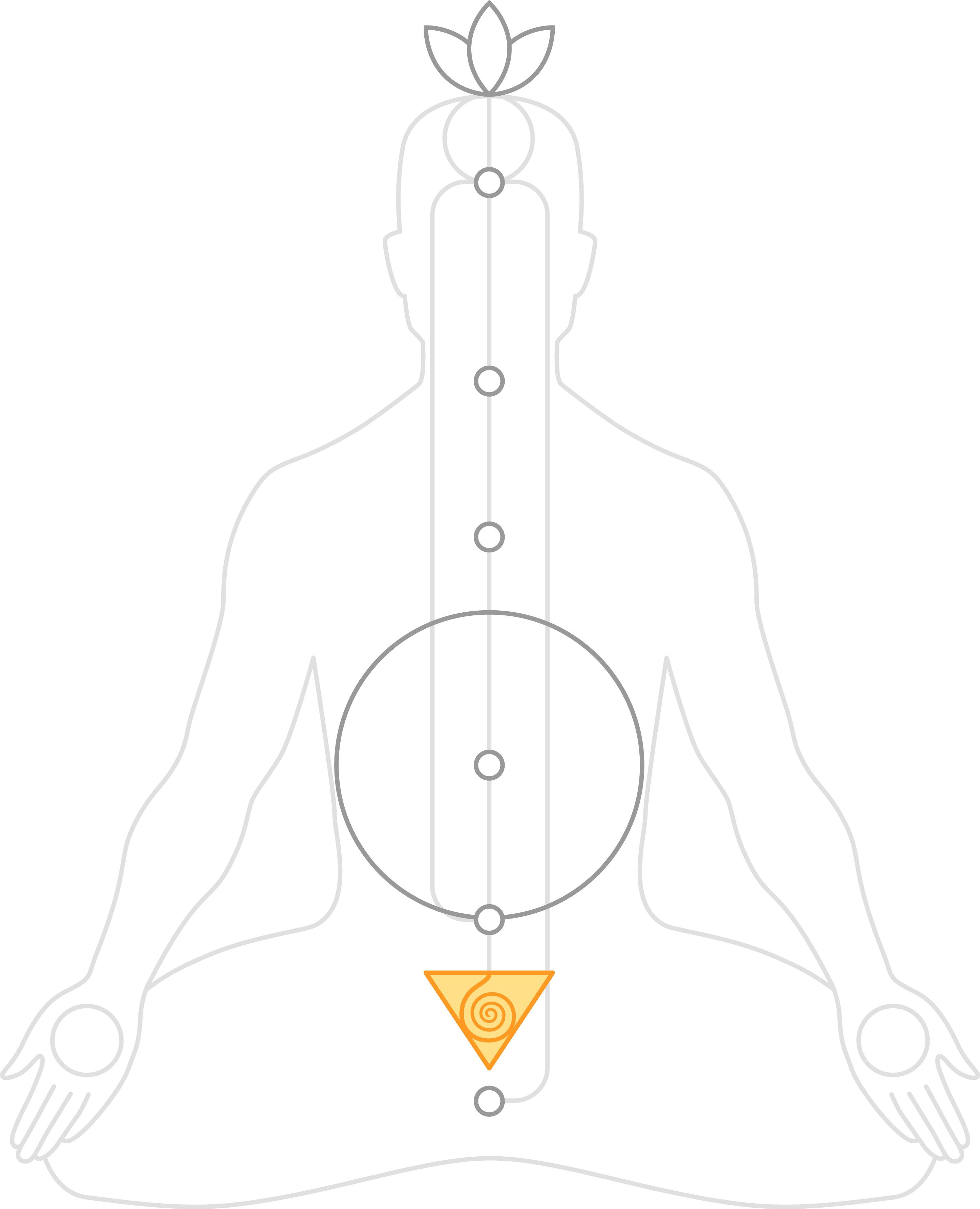 До пробудження енергія Кундаліні перебуває скрученою у три з половиною оберти і міститься у кісточці сакрум внизу хребта,